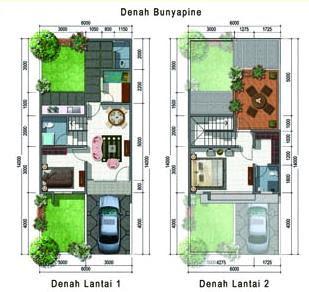 Denah Rumah Minimalis 3 Kamar Rumah Minimalisme Blog